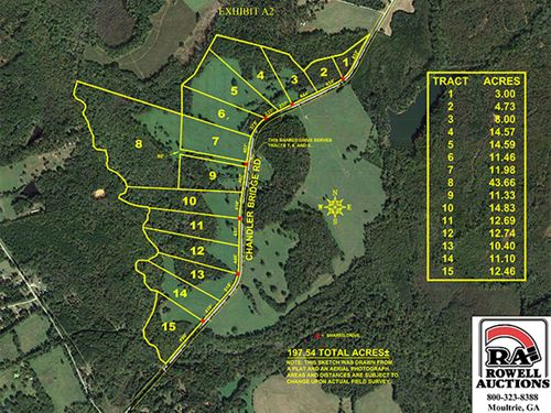 198+/- Acres - Offered Divided : Athens : Jackson County : Georgia